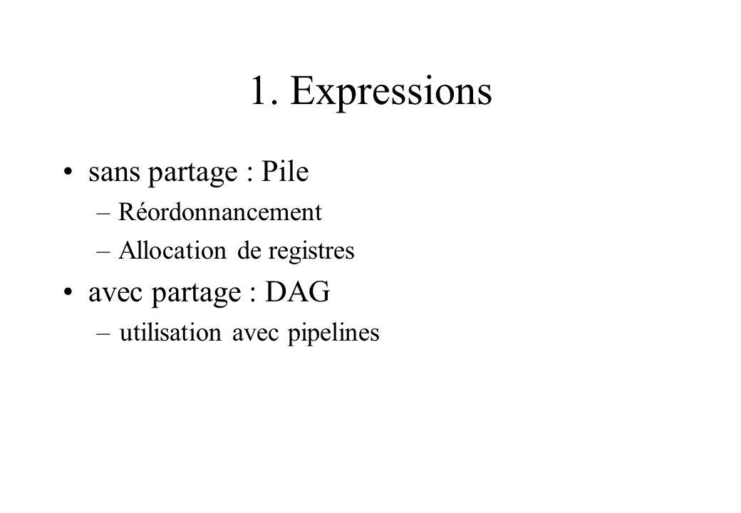 1. Expressions sans partage : Pile –Réordonnancement –Allocation de registres avec partage : DAG –utilisation avec pipelines