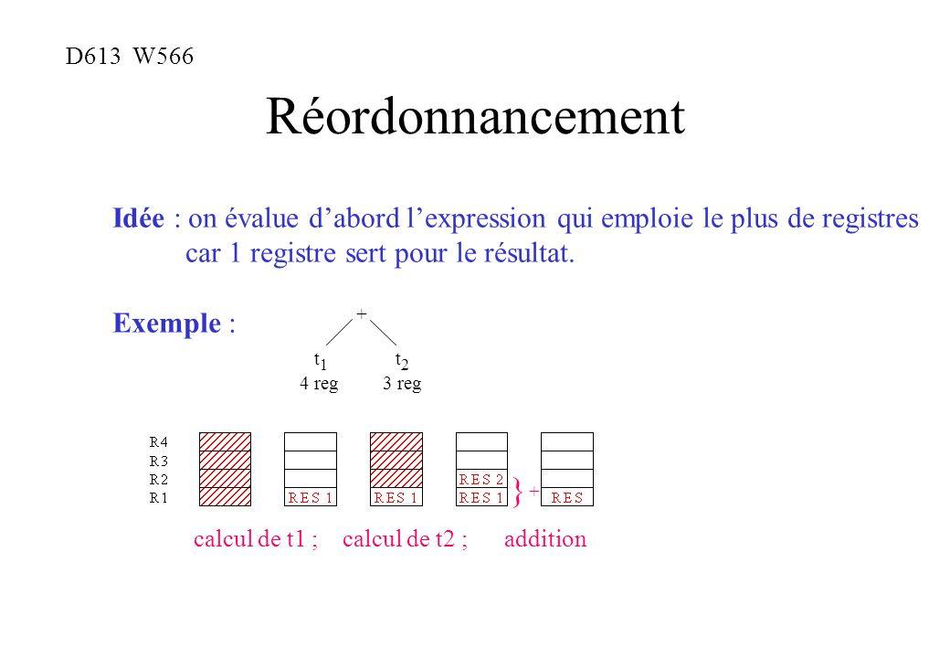 Réordonnancement Idée : on évalue dabord lexpression qui emploie le plus de registres car 1 registre sert pour le résultat. Exemple : + t 1 t 2 4 reg