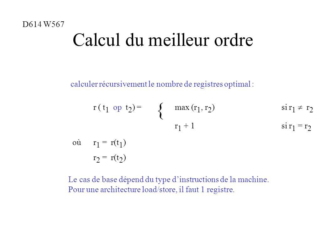Calcul du meilleur ordre calculer récursivement le nombre de registres optimal : r (t 1 op t 2 ) =max (r 1, r 2 )si r 1 r 2 r 1 + 1si r 1 = r 2 oùr 1