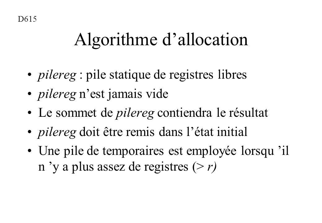 Algorithme dallocation pilereg : pile statique de registres libres pilereg nest jamais vide Le sommet de pilereg contiendra le résultat pilereg doit ê