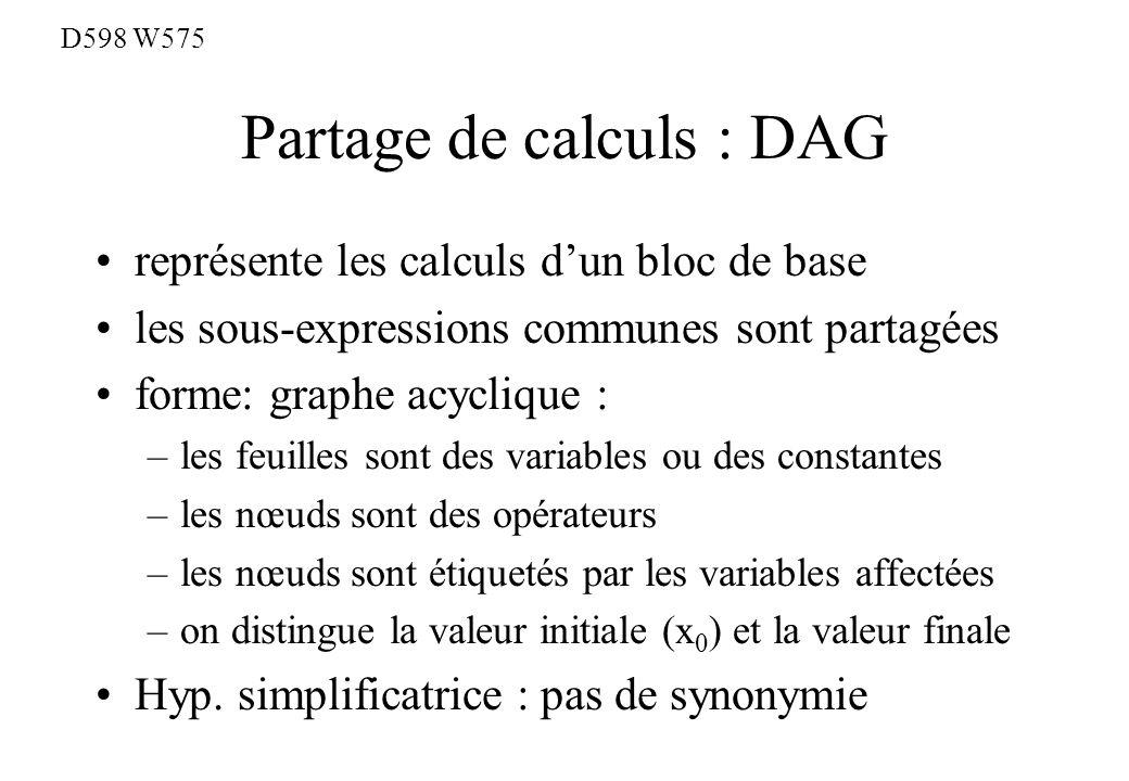 Partage de calculs : DAG représente les calculs dun bloc de base les sous-expressions communes sont partagées forme: graphe acyclique : –les feuilles