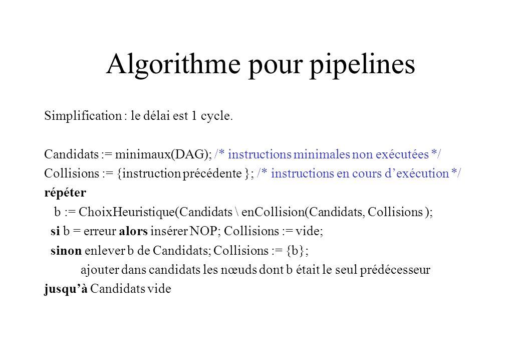 Algorithme pour pipelines Simplification : le délai est 1 cycle. Candidats := minimaux(DAG); /* instructions minimales non exécutées */ Collisions :=