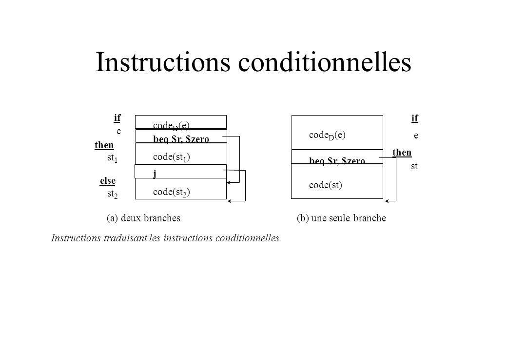 Instructions conditionnelles code D (e) beq $r, $zero code(st 1 ) j code(st 2 ) if e then st 1 else st 2 code D (e) beq $r, $zero code(st) if e then s