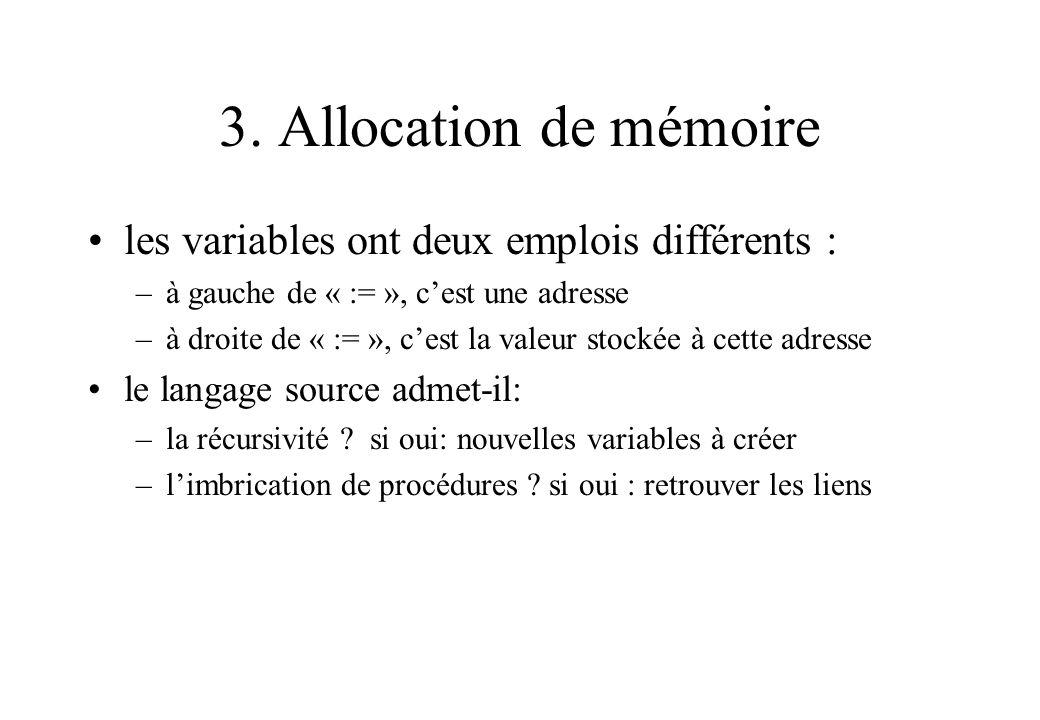 3. Allocation de mémoire les variables ont deux emplois différents : –à gauche de « := », cest une adresse –à droite de « := », cest la valeur stockée