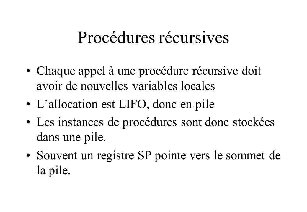 Procédures récursives Chaque appel à une procédure récursive doit avoir de nouvelles variables locales Lallocation est LIFO, donc en pile Les instance