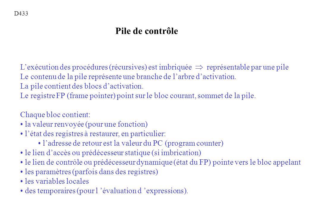 D433 Pile de contrôle Lexécution des procédures (récursives) est imbriquée représentable par une pile Le contenu de la pile représente une branche de