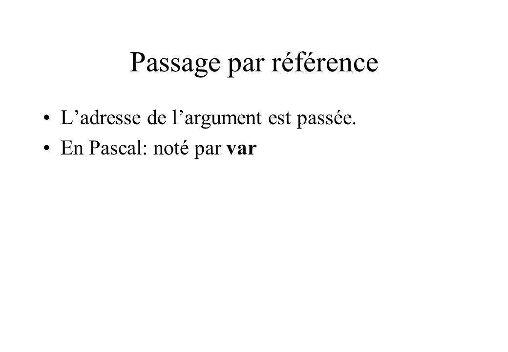 Passage par référence Ladresse de largument est passée. En Pascal: noté par var