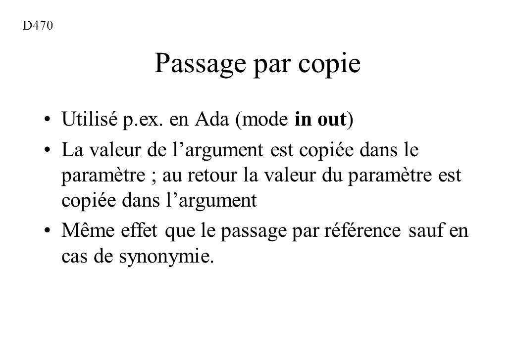 Passage par copie Utilisé p.ex. en Ada (mode in out) La valeur de largument est copiée dans le paramètre ; au retour la valeur du paramètre est copiée