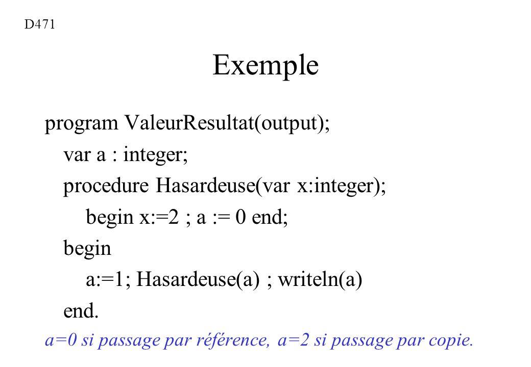 Exemple program ValeurResultat(output); var a : integer; procedure Hasardeuse(var x:integer); begin x:=2 ; a := 0 end; begin a:=1; Hasardeuse(a) ; wri