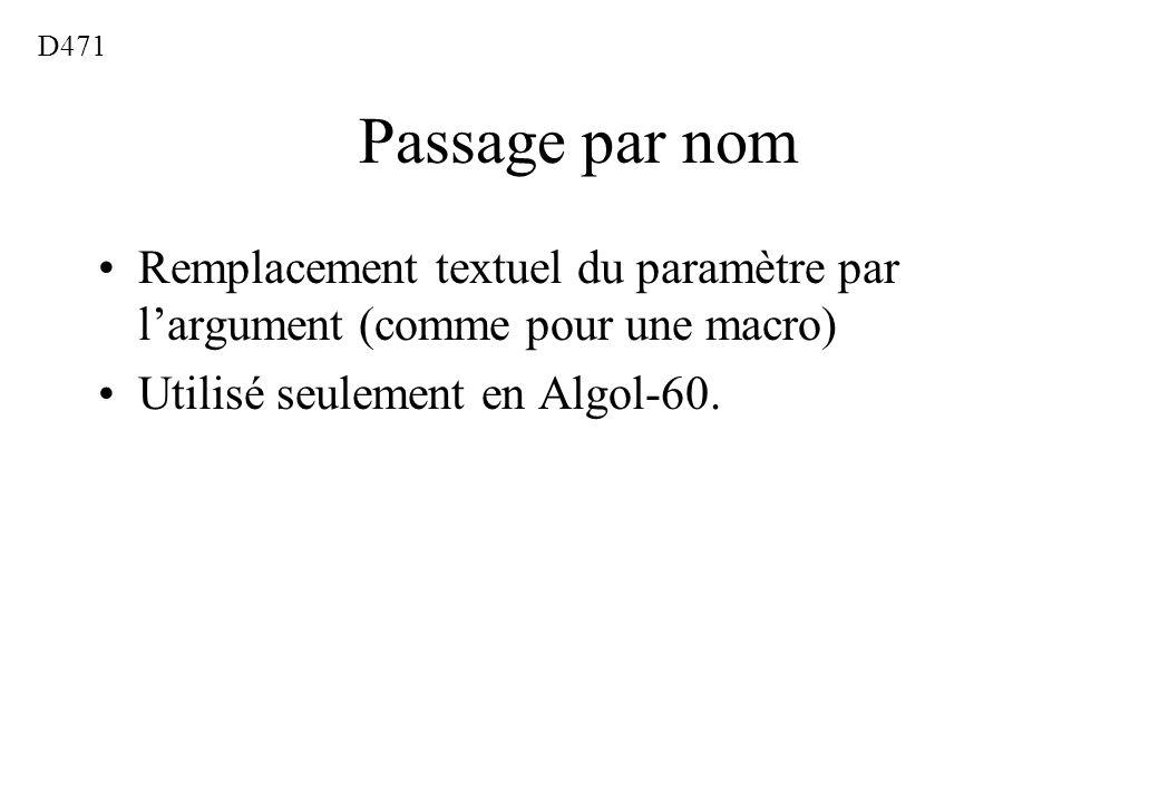 Passage par nom Remplacement textuel du paramètre par largument (comme pour une macro) Utilisé seulement en Algol-60. D471