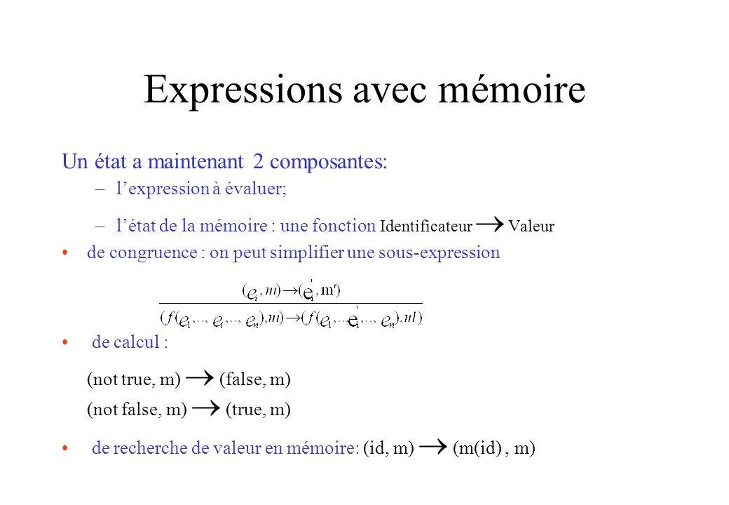 Expressions avec mémoire Un état a maintenant 2 composantes: –lexpression à évaluer; –létat de la mémoire : une fonction Identificateur Valeur de cong