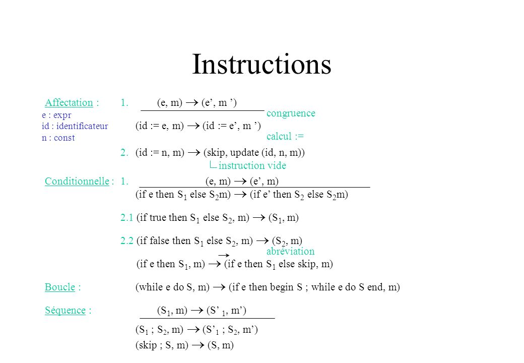 Instructions Affectation :1. (e, m) (e, m ) congruence (id := e, m) (id := e, m ) calcul := 2.(id := n, m) (skip, update (id, n, m)) instruction vide