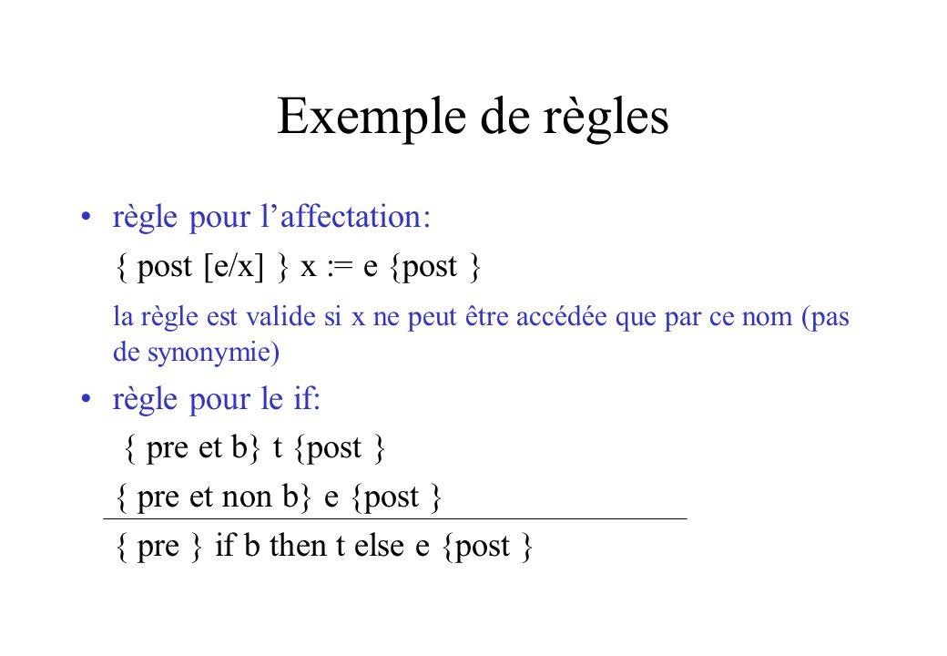 Exemple de règles règle pour laffectation: { post [e/x] } x := e {post } la règle est valide si x ne peut être accédée que par ce nom (pas de synonymi