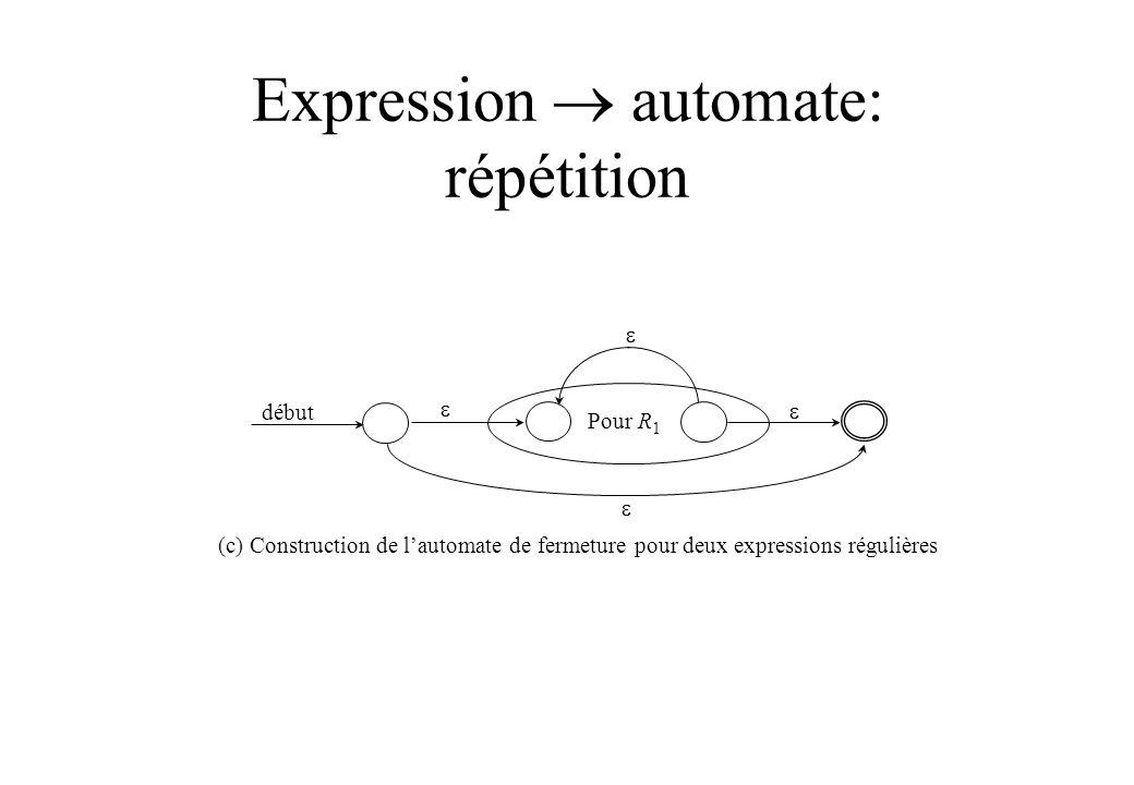 Expression automate: répétition Pour R 1 début (c) Construction de lautomate de fermeture pour deux expressions régulières