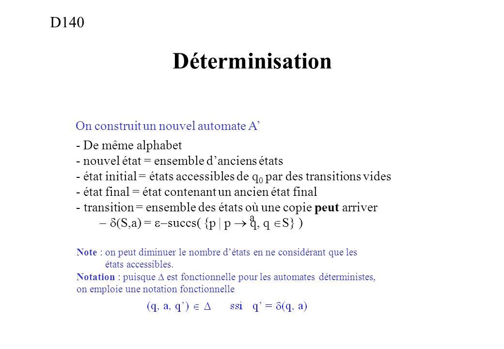 Déterminisation On construit un nouvel automate A Note : on peut diminuer le nombre détats en ne considérant que les états accessibles. Notation : pui