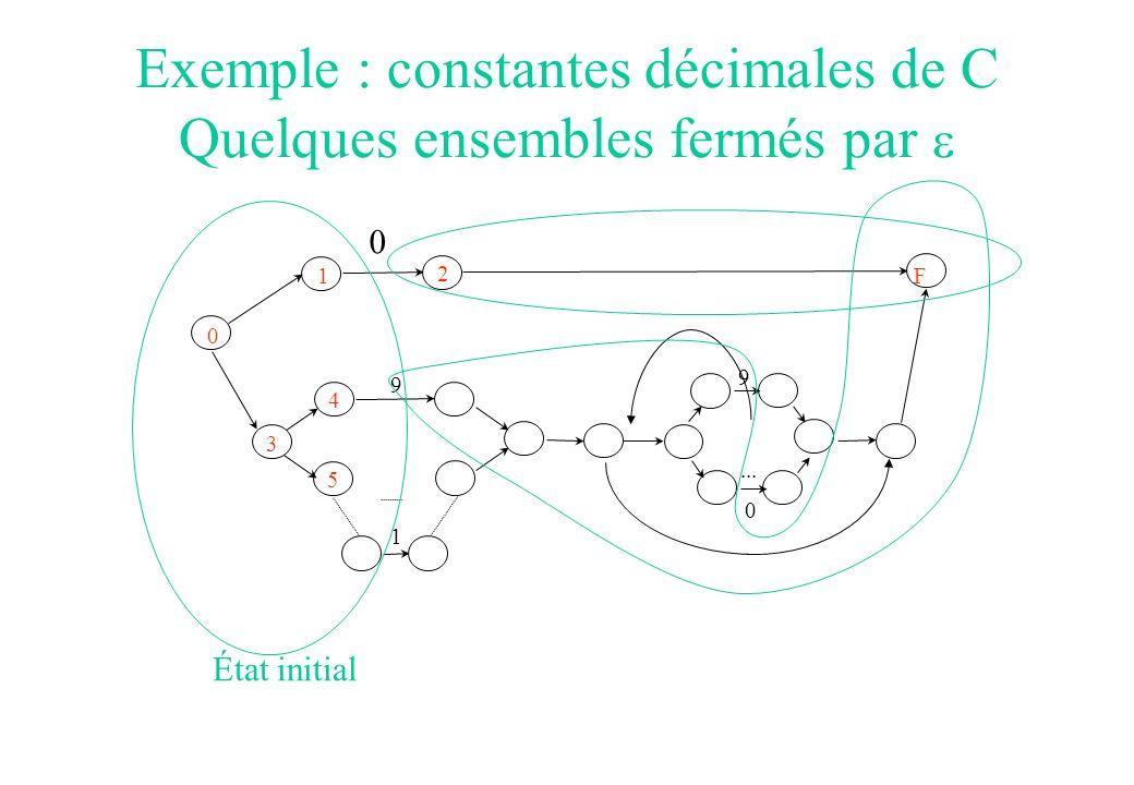 Exemple : constantes décimales de C Quelques ensembles fermés par 0 1 2 F 3 4 5 1 9... 0 9 État initial 0