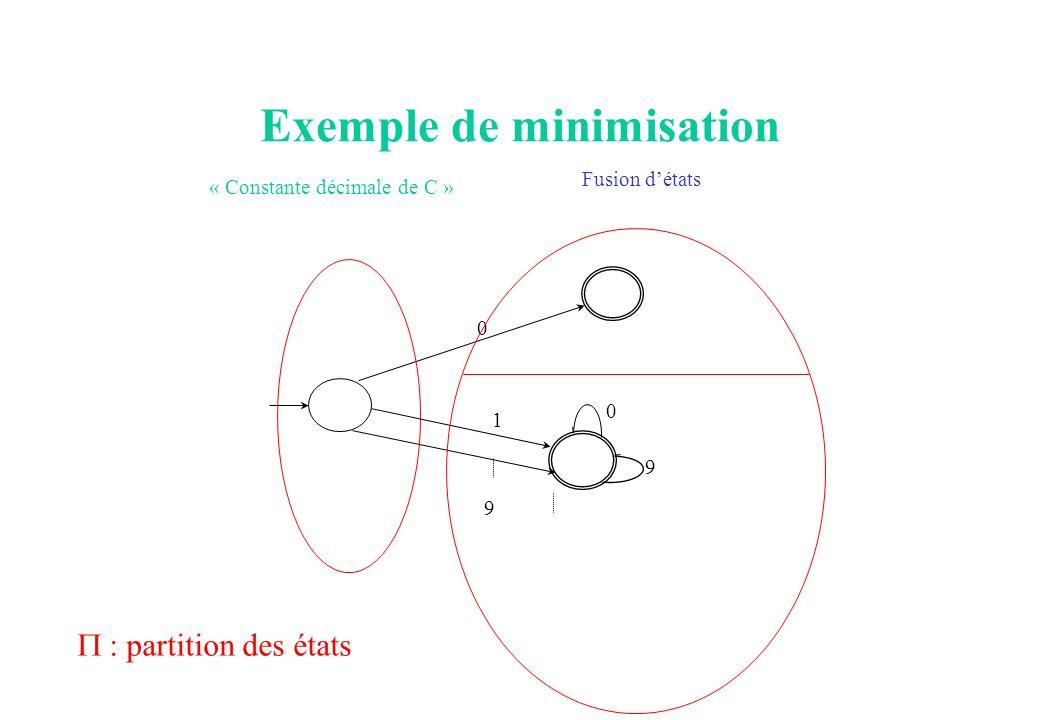 9 0 Exemple de minimisation « Constante décimale de C » 0 1 9 Fusion détats : partition des états
