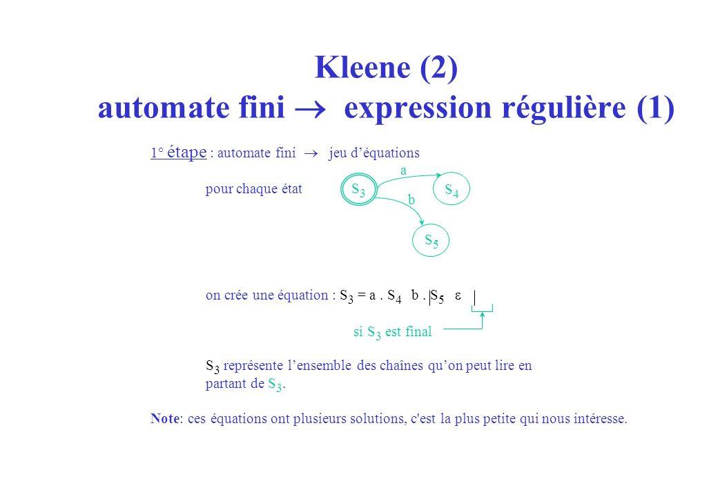 Kleene (2) automate fini expression régulière (1) 1° étape : automate fini jeu déquations pour chaque état on crée une équation : S 3 = a. S 4 b. S 5