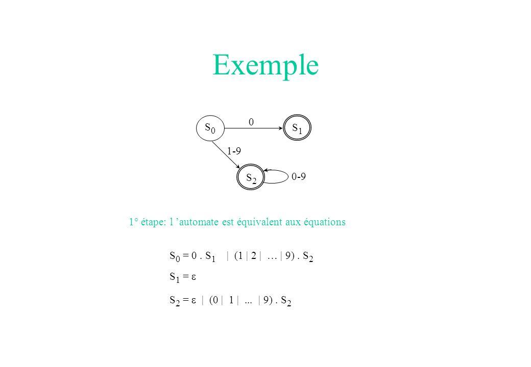 Exemple 0-9 1-9 0 S0S0 S1S1 S2S2 1° étape: l automate est équivalent aux équations S 0 = 0. S 1 | (1 | 2 | … | 9). S 2 S 1 = S 2 = | (0 | 1 |... | 9).