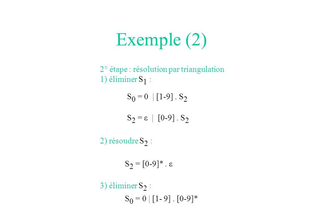 Exemple (2) 2° étape : résolution par triangulation 1) éliminer S 1 : S 0 = 0 | [1-9]. S 2 S 2 = | [0-9]. S 2 2) résoudre S 2 : S 2 = [0-9]*. 3) élimi