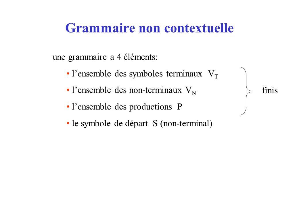 Grammaire non contextuelle une grammaire a 4 éléments: lensemble des symboles terminaux V T lensemble des non-terminaux V N lensemble des productions