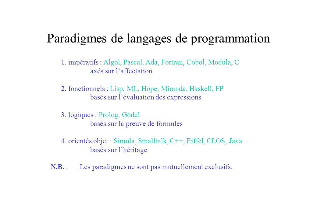 Paradigmes de langages de programmation 1. impératifs : Algol, Pascal, Ada, Fortran, Cobol, Modula, C axés sur laffectation 2. fonctionnels : Lisp, ML