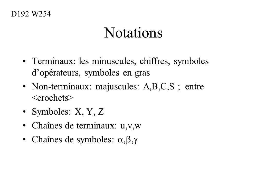 Notations Terminaux: les minuscules, chiffres, symboles dopérateurs, symboles en gras Non-terminaux: majuscules: A,B,C,S ; entre Symboles: X, Y, Z Cha