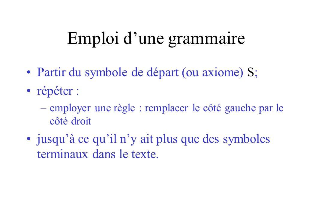 Emploi dune grammaire Partir du symbole de départ (ou axiome) S; répéter : –employer une règle : remplacer le côté gauche par le côté droit jusquà ce