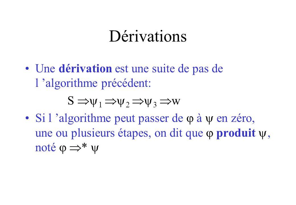 Dérivations Une dérivation est une suite de pas de l algorithme précédent: S 1 2 3 w Si l algorithme peut passer de à en zéro, une ou plusieurs étapes