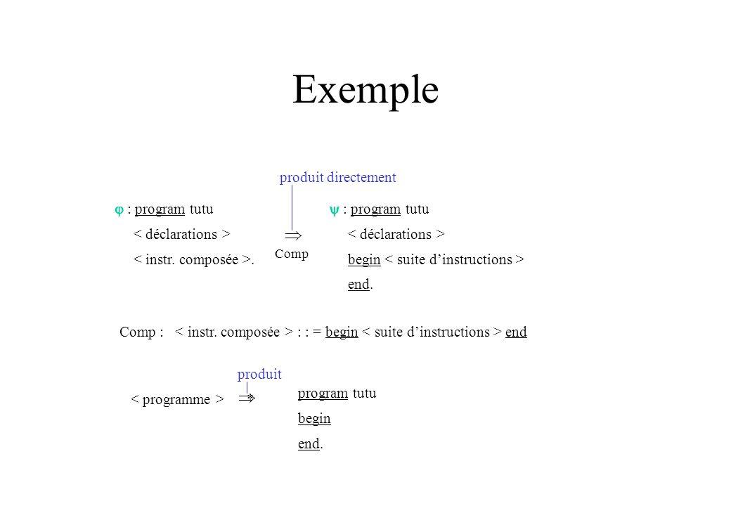 Exemple : program tutu. : program tutu begin end. Comp : : : = begin end produit directement Comp * produit program tutu begin end.