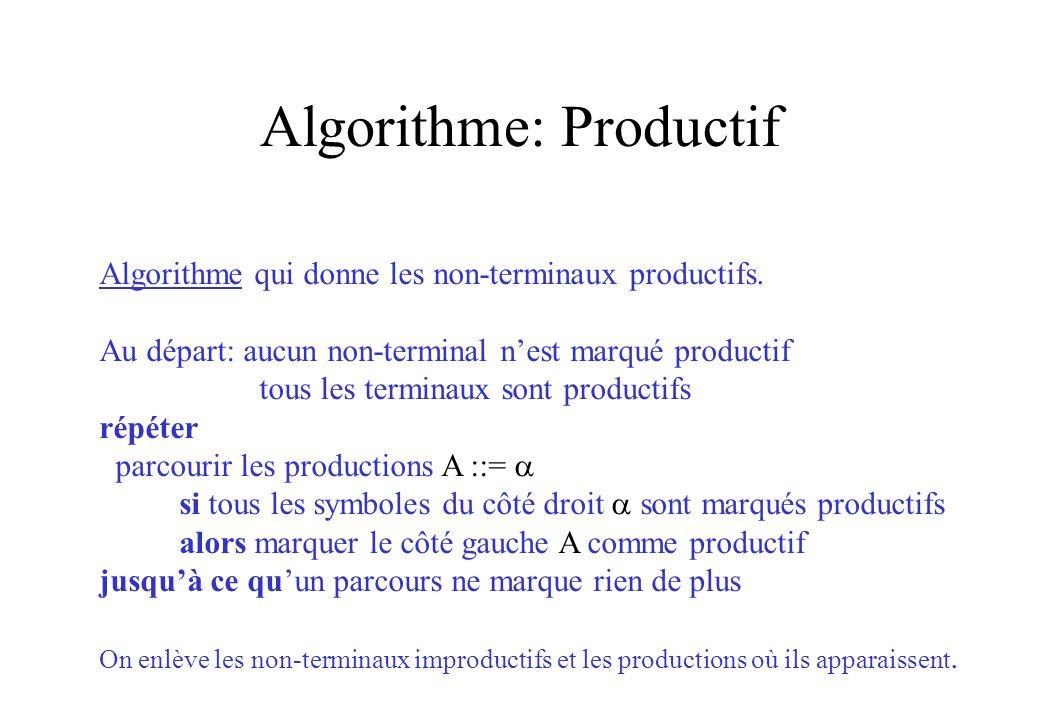 Algorithme: Productif Algorithme qui donne les non-terminaux productifs. Au départ: aucun non-terminal nest marqué productif tous les terminaux sont p