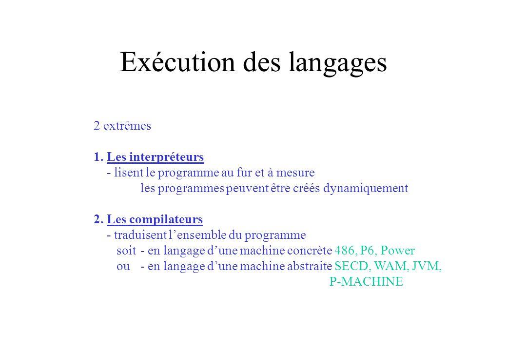 Exécution des langages 2 extrêmes 1. Les interpréteurs - lisent le programme au fur et à mesure les programmes peuvent être créés dynamiquement 2. Les