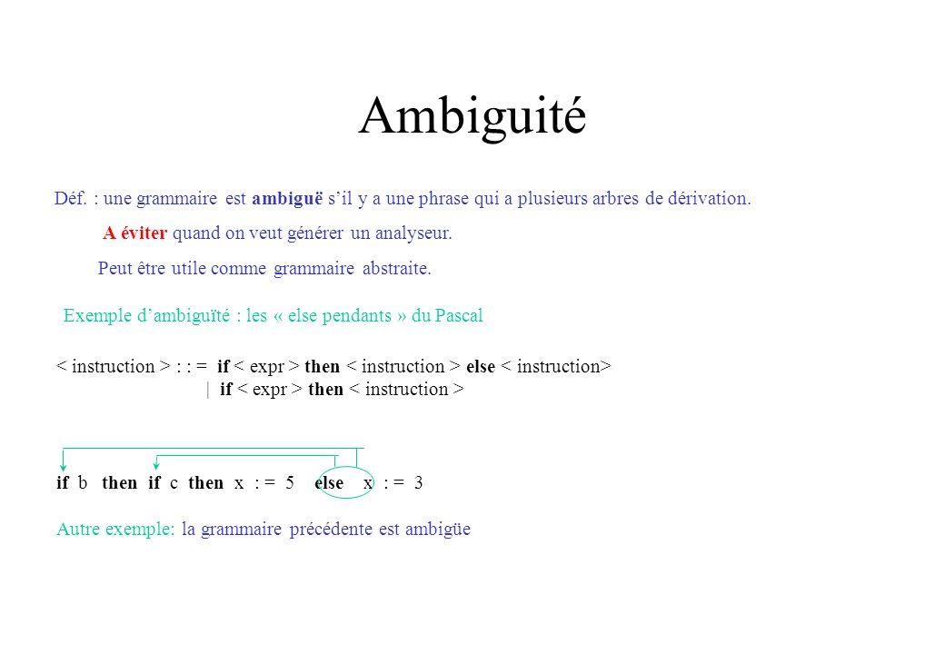 Ambiguité Déf. : une grammaire est ambiguë sil y a une phrase qui a plusieurs arbres de dérivation. A éviter quand on veut générer un analyseur. Peut