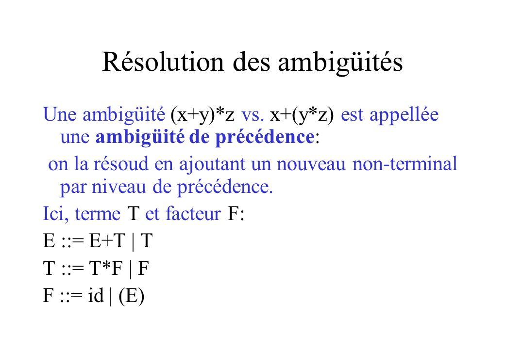 Résolution des ambigüités Une ambigüité (x+y)*z vs. x+(y*z) est appellée une ambigüité de précédence: on la résoud en ajoutant un nouveau non-terminal