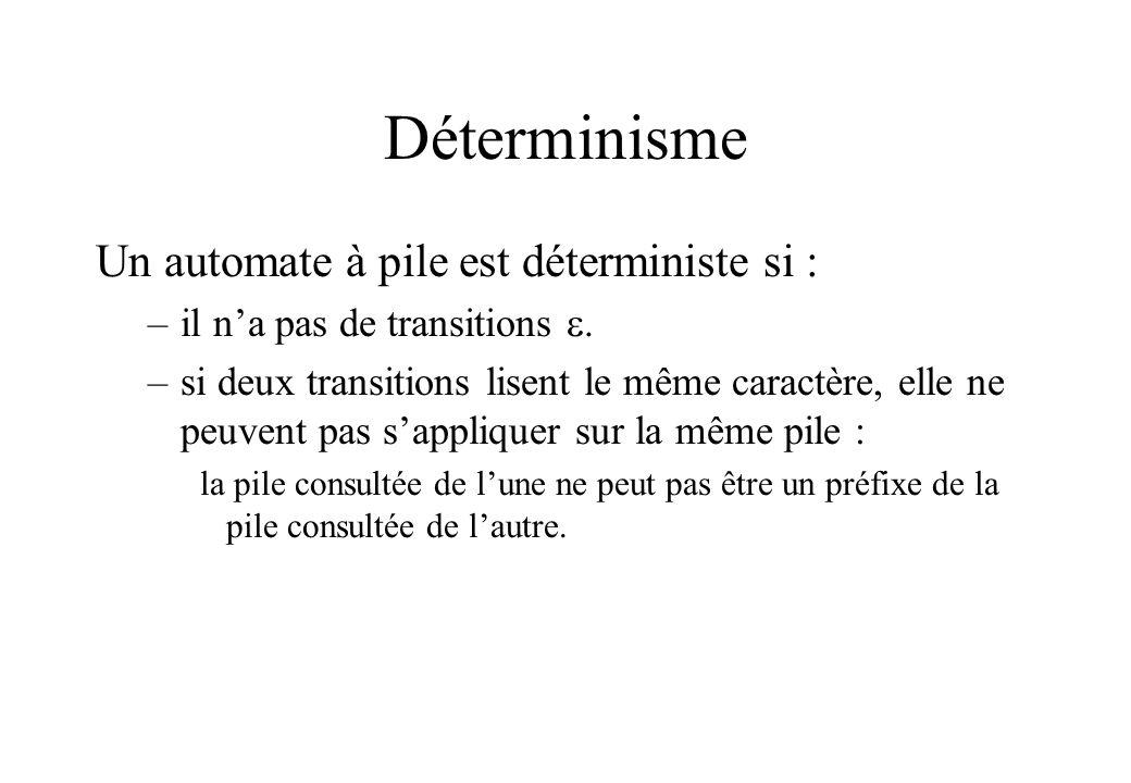 Déterminisme Un automate à pile est déterministe si : –il na pas de transitions. –si deux transitions lisent le même caractère, elle ne peuvent pas sa