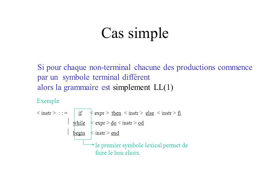 Cas simple Si pour chaque non-terminal chacune des productions commence par un symbole terminal différent alors la grammaire est simplement LL(1) Exem