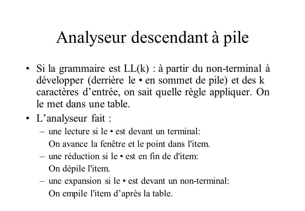 Analyseur descendant à pile Si la grammaire est LL(k) : à partir du non-terminal à développer (derrière le en sommet de pile) et des k caractères dent