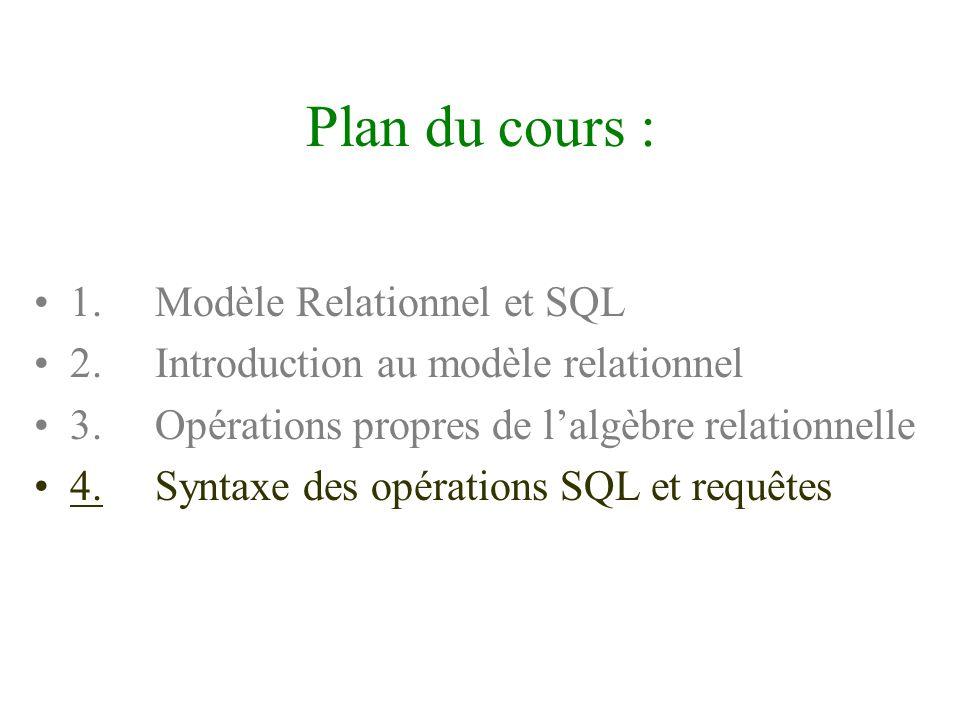 Plan du cours : 1. Modèle Relationnel et SQL 2. Introduction au modèle relationnel 3. Opérations propres de lalgèbre relationnelle 4. Syntaxe des opér