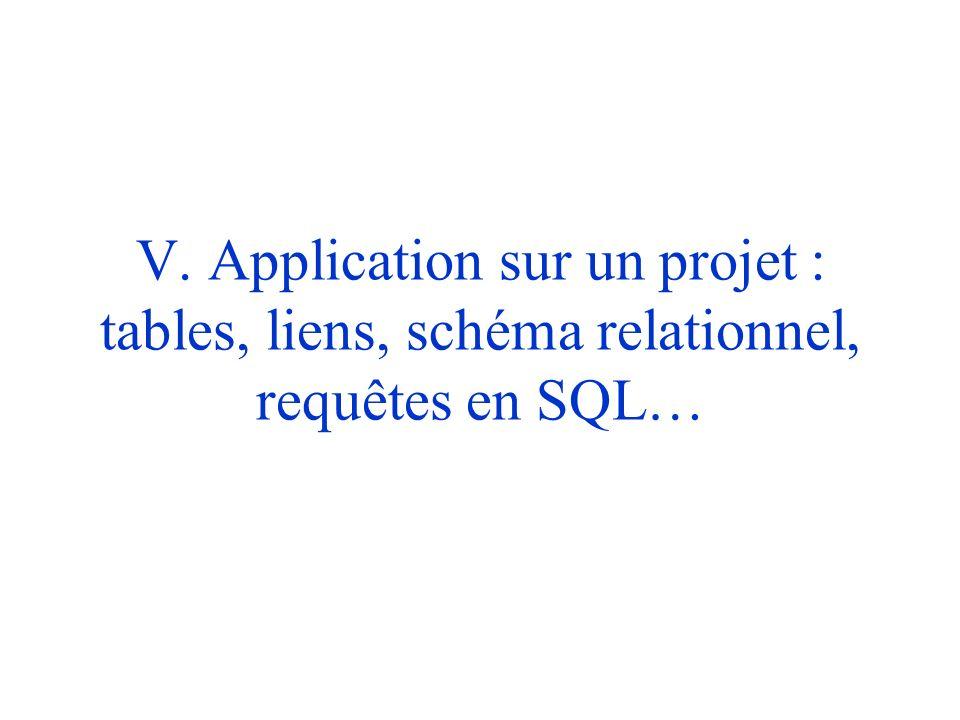V. Application sur un projet : tables, liens, schéma relationnel, requêtes en SQL…