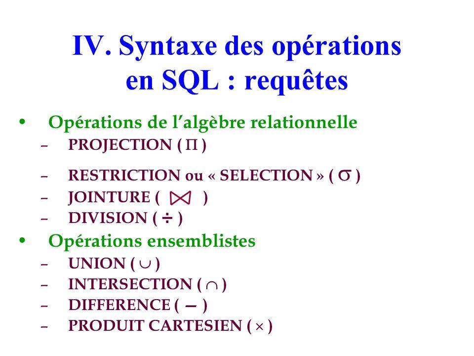 IV. Syntaxe des opérations en SQL : requêtes Opérations de lalgèbre relationnelle – PROJECTION ( ) – RESTRICTION ou « SELECTION » ( ) – JOINTURE ( ) –