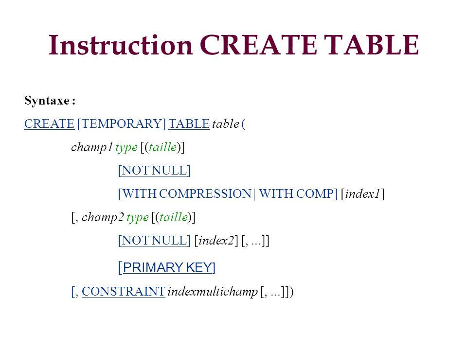 CREATE TABLE se compose des éléments suivants : table : Nom de la table à créer.