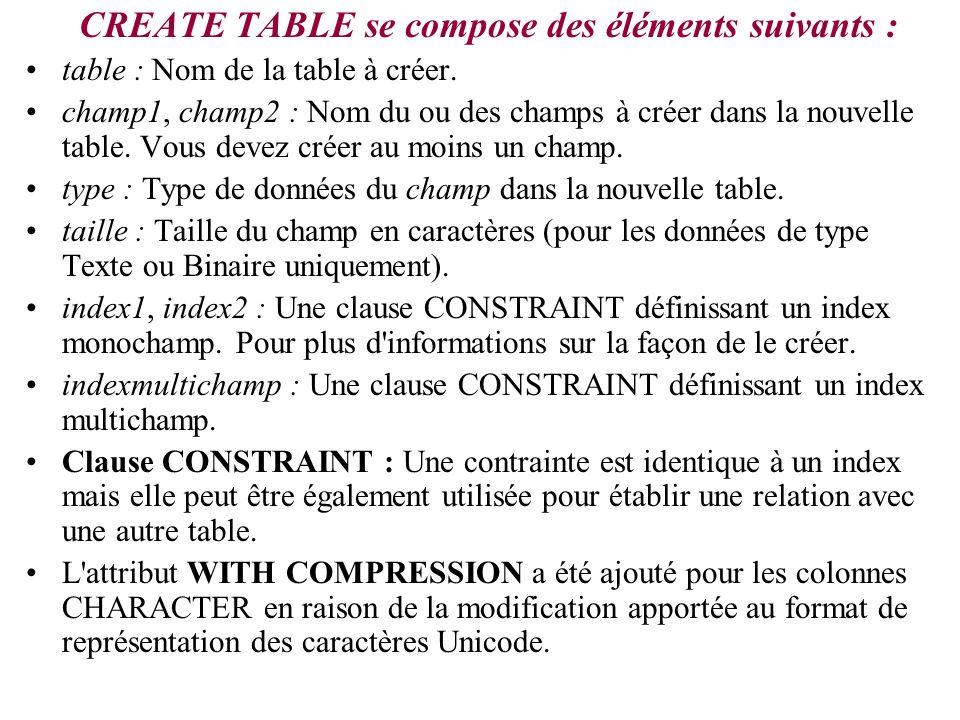 CREATE TABLE se compose des éléments suivants : table : Nom de la table à créer. champ1, champ2 : Nom du ou des champs à créer dans la nouvelle table.