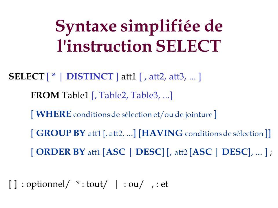 Syntaxe simplifiée de l'instruction SELECT SELECT [ * | DISTINCT ] att1 [, att2, att3,... ] FROM Table1 [, Table2, Table3,...] [ WHERE conditions de s