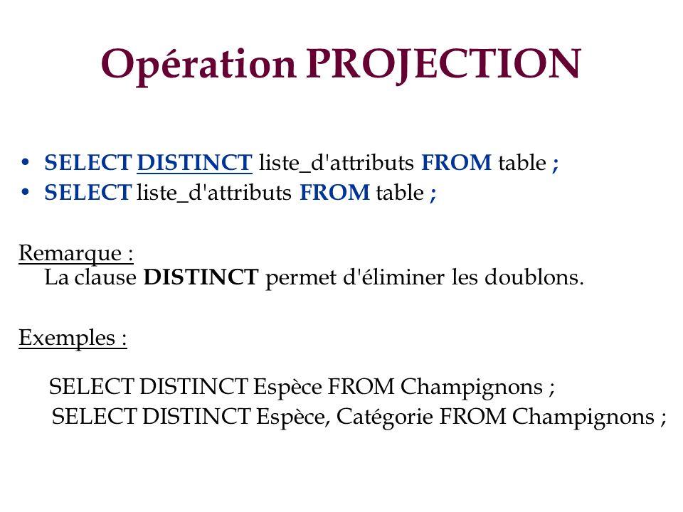Opération PROJECTION SELECT DISTINCT liste_d'attributs FROM table ; SELECT liste_d'attributs FROM table ; Remarque : La clause DISTINCT permet d'élimi