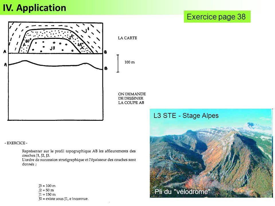 IV. Application Exercice page 38 L3 STE - Stage Alpes Pli du vélodrome