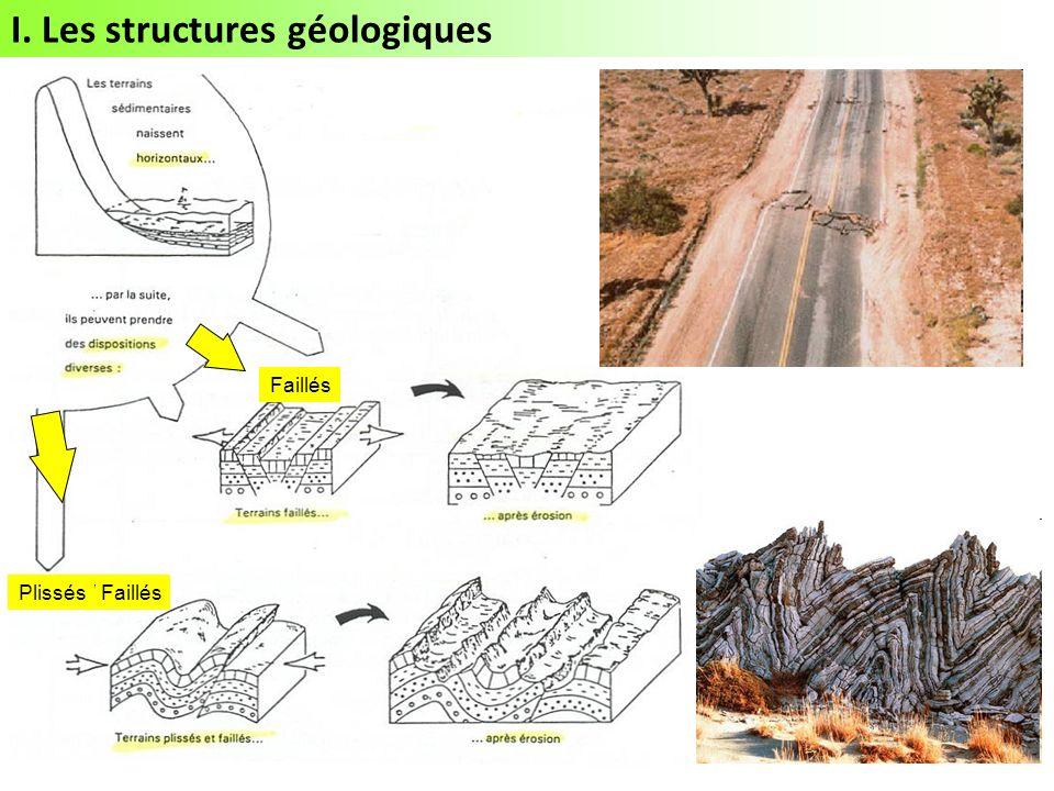 I. Les structures géologiques Faillés Plissés / FaillésPlissés