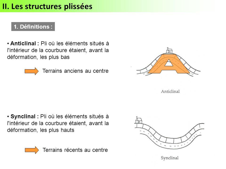 II.Les structures plissées 1.