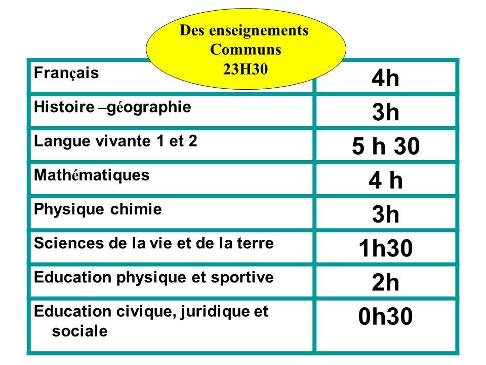 Fran ç ais 4h Histoire – g é ographie 3h Langue vivante 1 et 2 5 h 30 Math é matiques 4 h Physique chimie 3h Sciences de la vie et de la terre 1h30 Ed