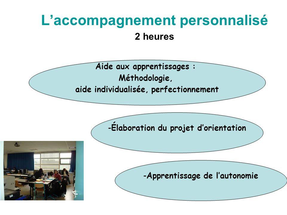 Laccompagnement personnalisé 2 heures Aide aux apprentissages : Méthodologie, aide individualisée, perfectionnement -Apprentissage de lautonomie -Élab