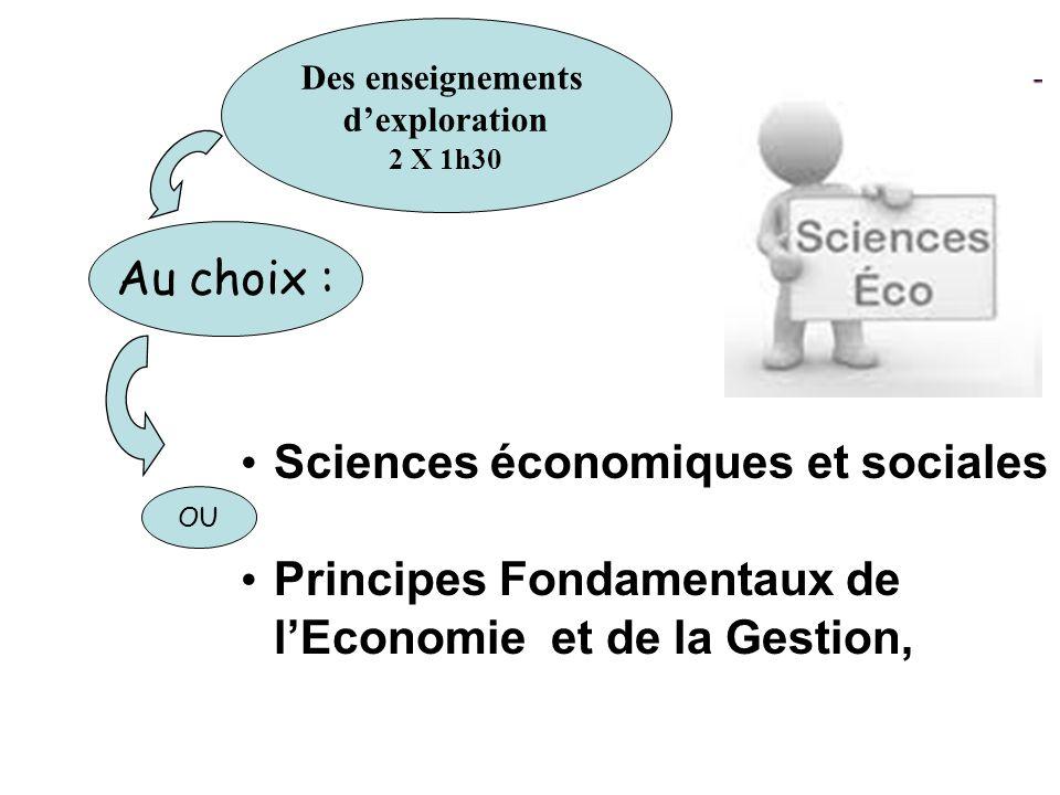 Sciences économiques et sociales Principes Fondamentaux de lEconomie et de la Gestion, Des enseignements dexploration 2 X 1h30 Au choix : OU